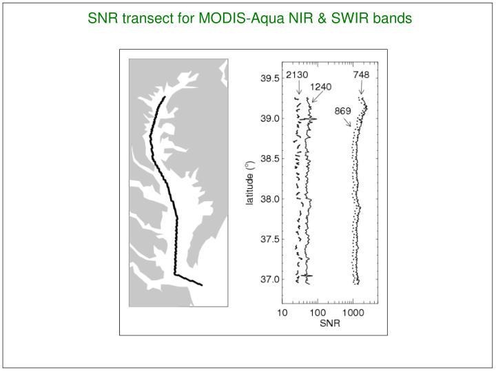 SNR transect for MODIS-Aqua NIR & SWIR bands