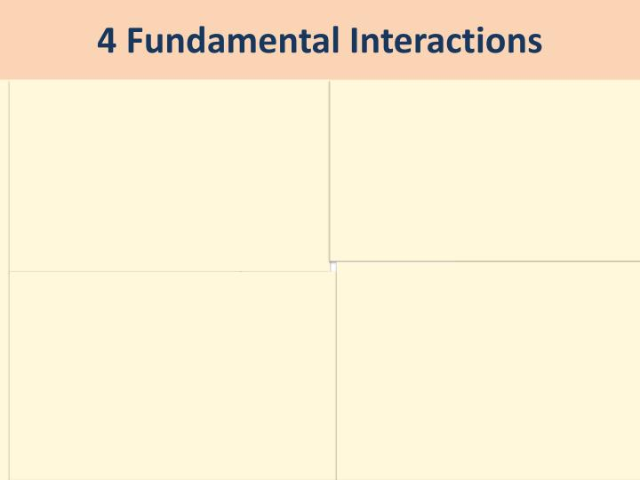 4 Fundamental Interactions