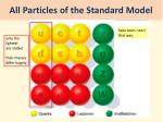 all particles of the standard model