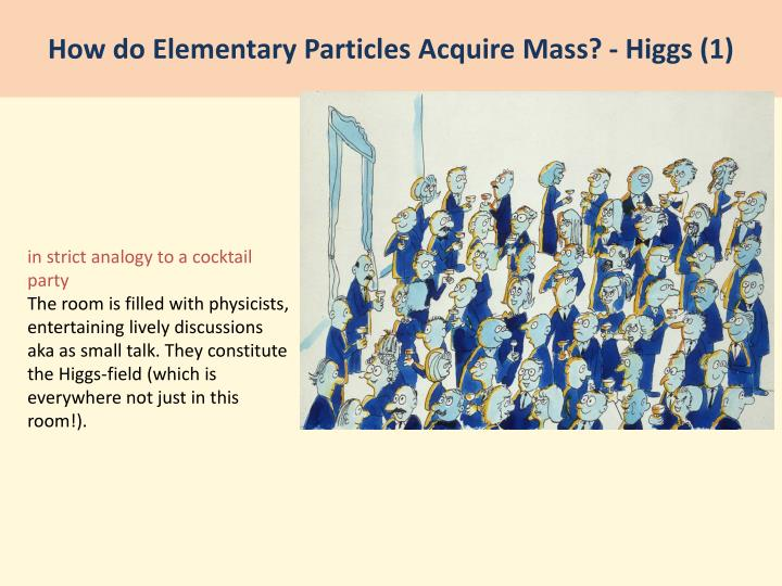 How do Elementary Particles Acquire Mass? - Higgs (1)