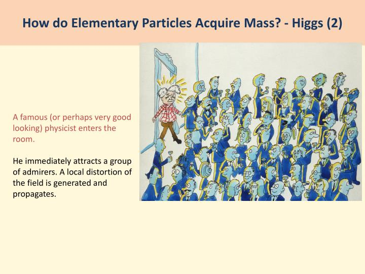 How do Elementary Particles Acquire Mass? - Higgs (2)