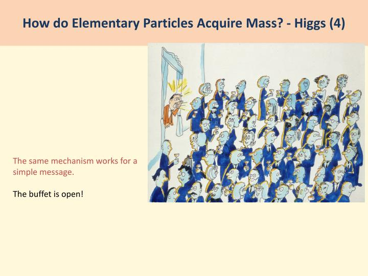How do Elementary Particles Acquire Mass? - Higgs (4)