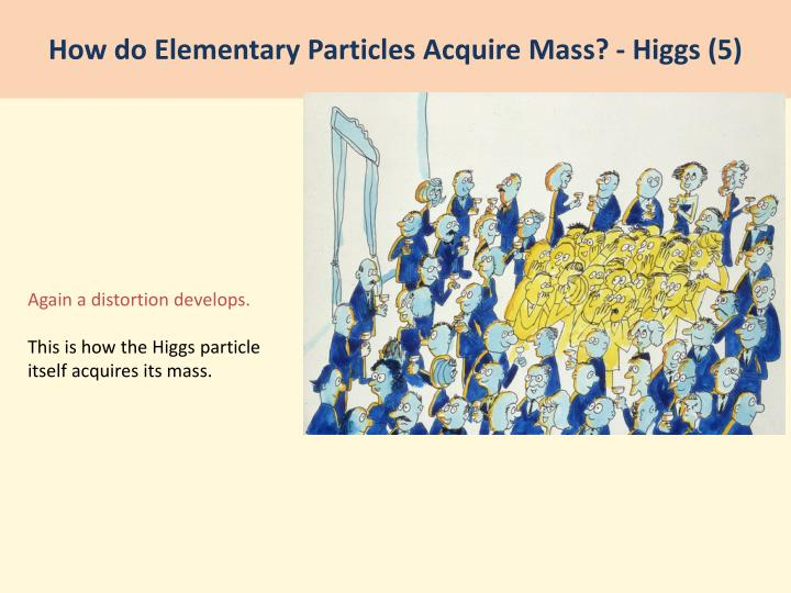 How do Elementary Particles Acquire Mass? - Higgs (5)