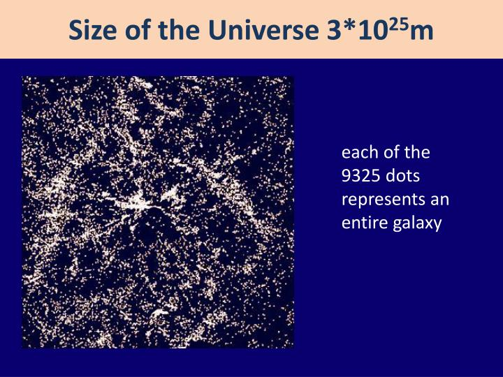 Size of the universe 3 10 25 m