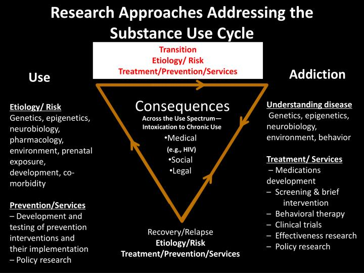 Research Approaches Addressing the