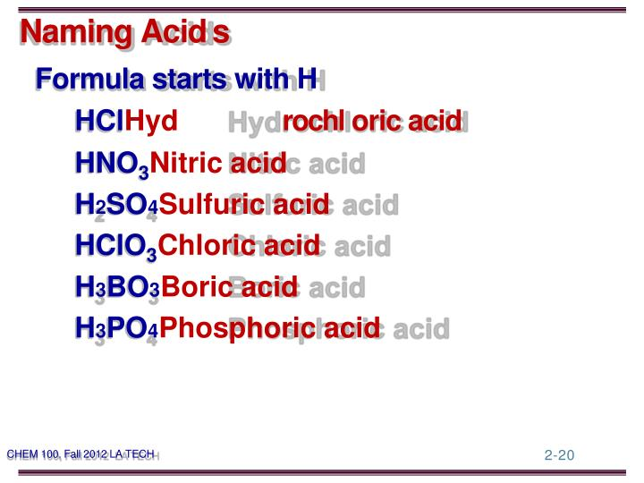 Naming Acid