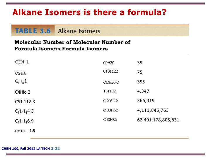 Alkane Isomers is there a formula?