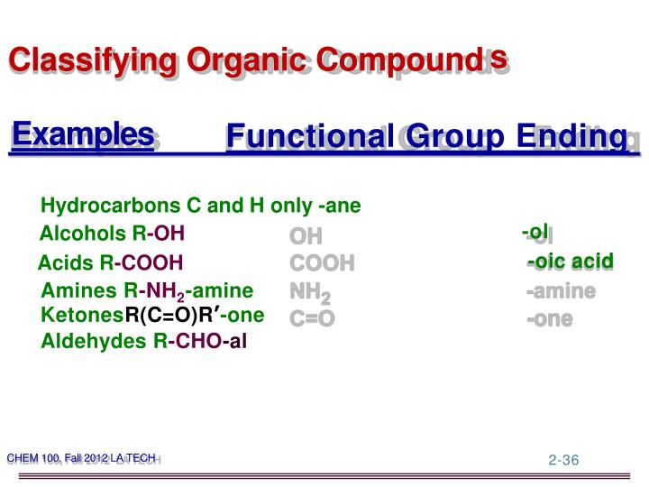 Classifying Organic Compound