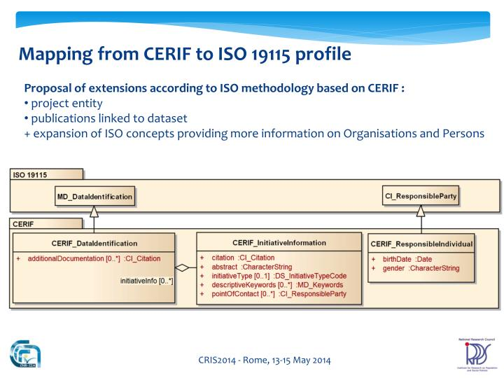 Mapping from CERIF to ISO 19115 profile