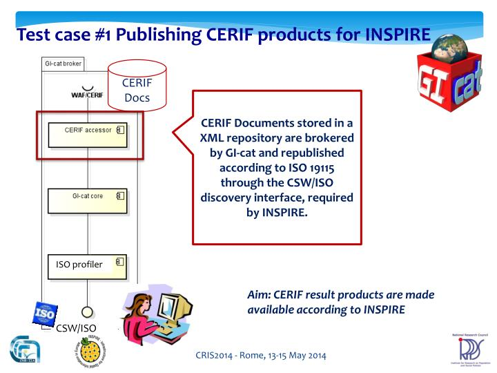 Test case #1 Publishing CERIF products for INSPIRE