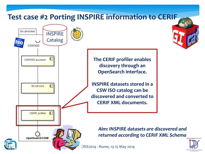 Test case #2 Porting INSPIRE information to CERIF