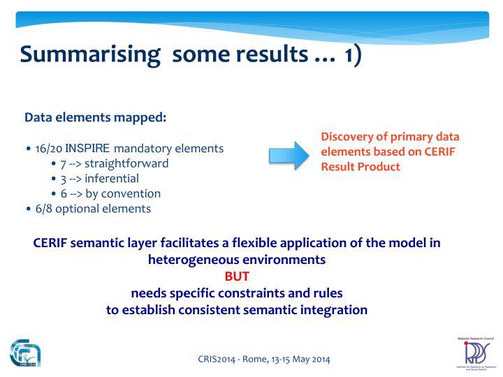 Summarising  some results … 1)