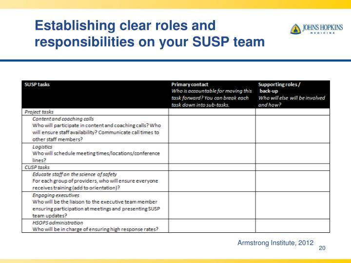 Establishing clear roles and responsibilities on your SUSP team