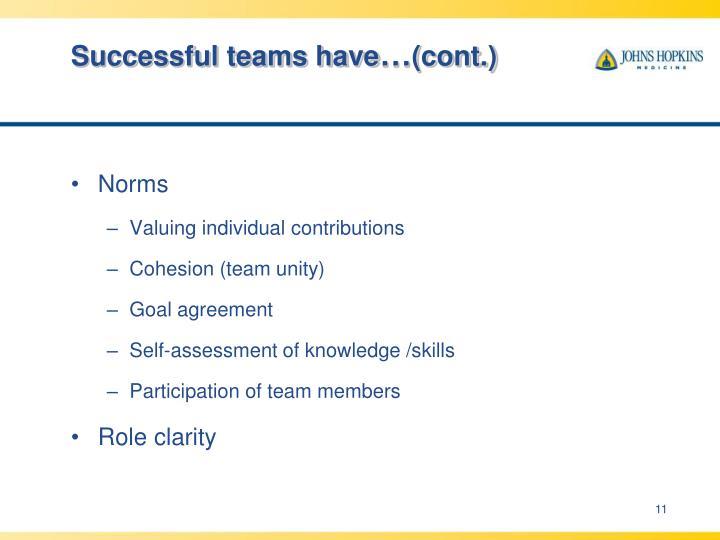 Successful teams have