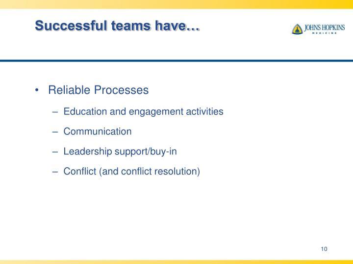 Successful teams have…