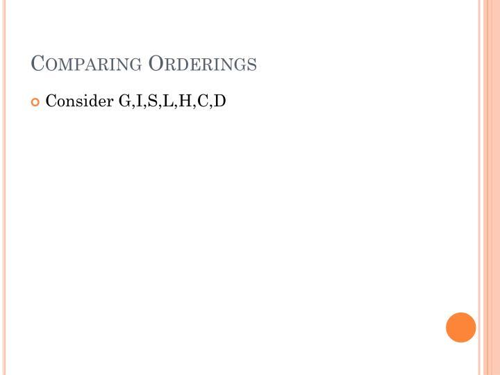 Comparing Orderings