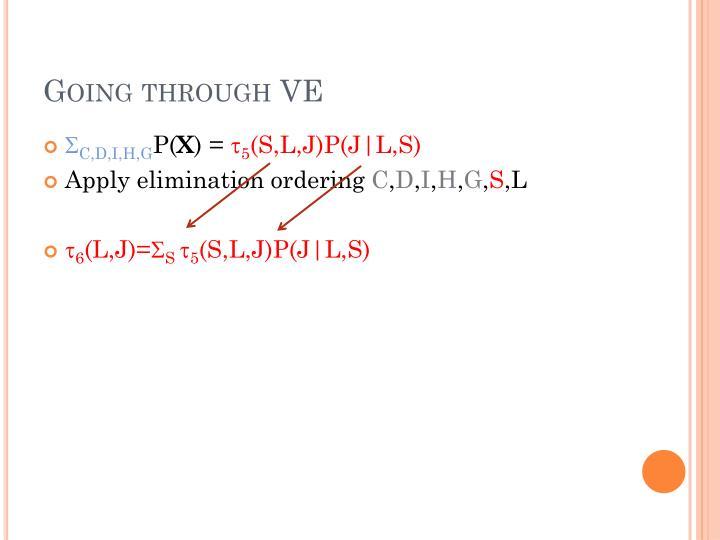 Going through VE