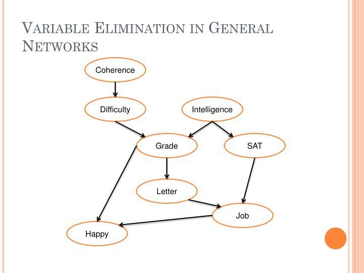 Variable Elimination in General Networks