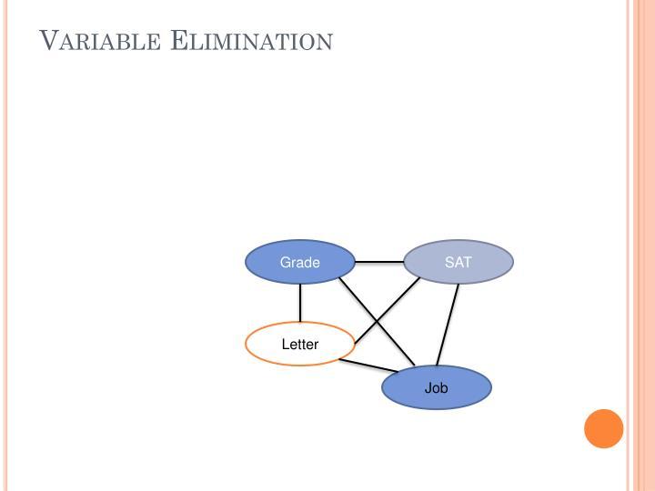 Variable Elimination