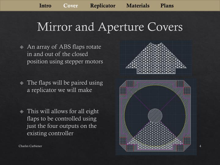 Mirror and Aperture Covers