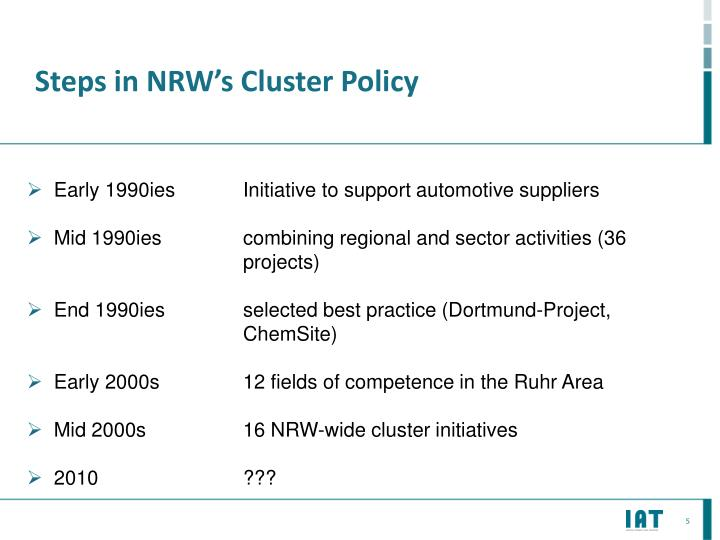 Steps in NRW's Cluster Policy