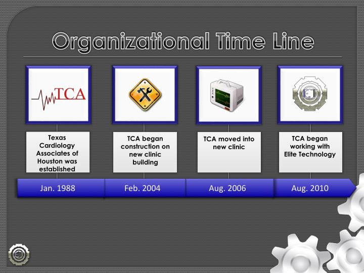 Organizational Time Line