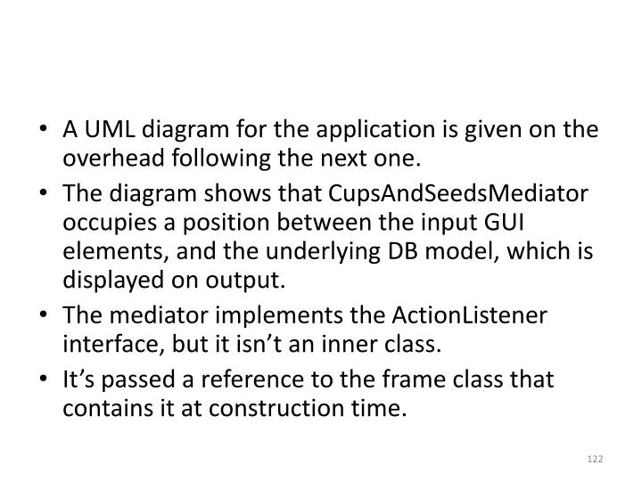 A UML diagram for the application is given on the overhead following the next one.
