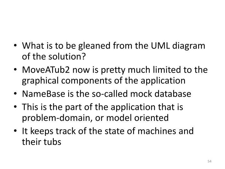 What is to be gleaned from the UML diagram of the solution?