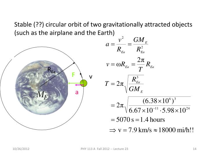 Stable (??) circular orbit of two gravitationally attracted objects (such as the airplane and the Earth)