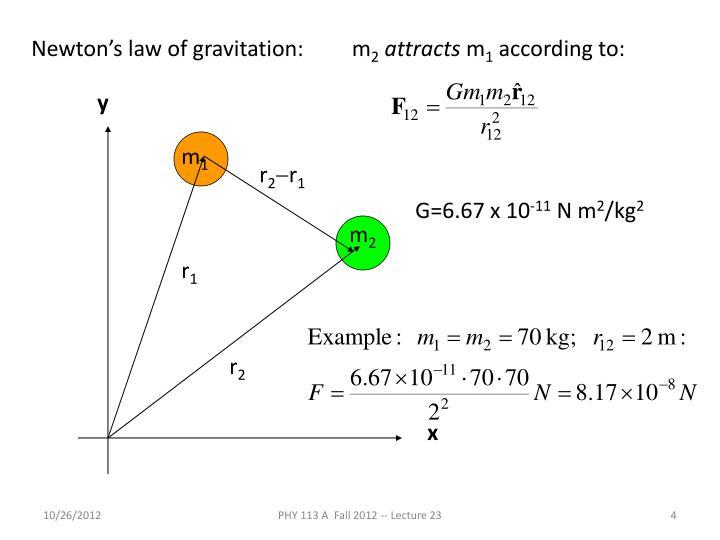 Newton's law of gravitation:         m