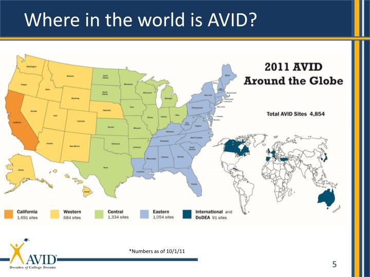 Where in the world is AVID?