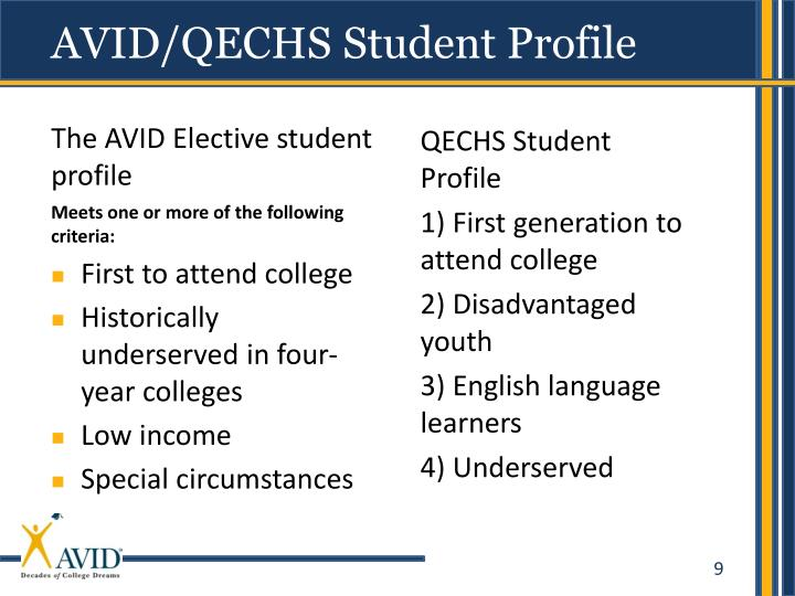 AVID/QECHS Student Profile