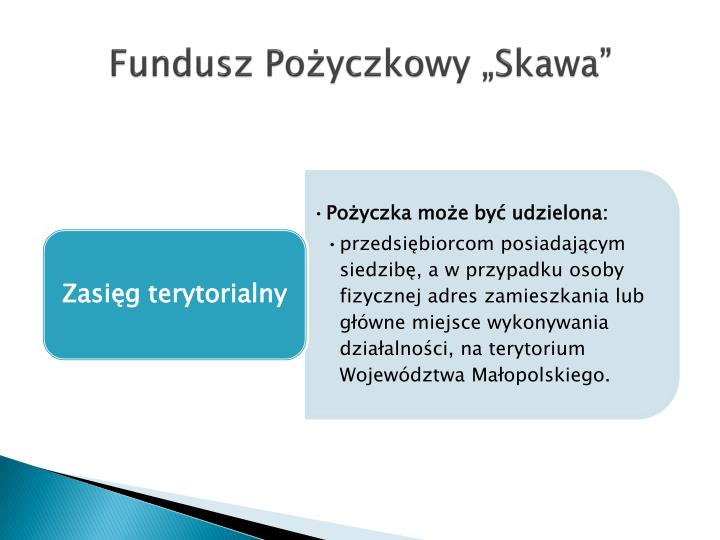 """Fundusz Pożyczkowy """"Skawa"""""""
