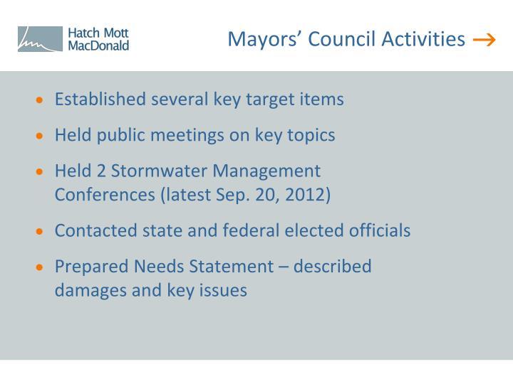 Mayors' Council Activities