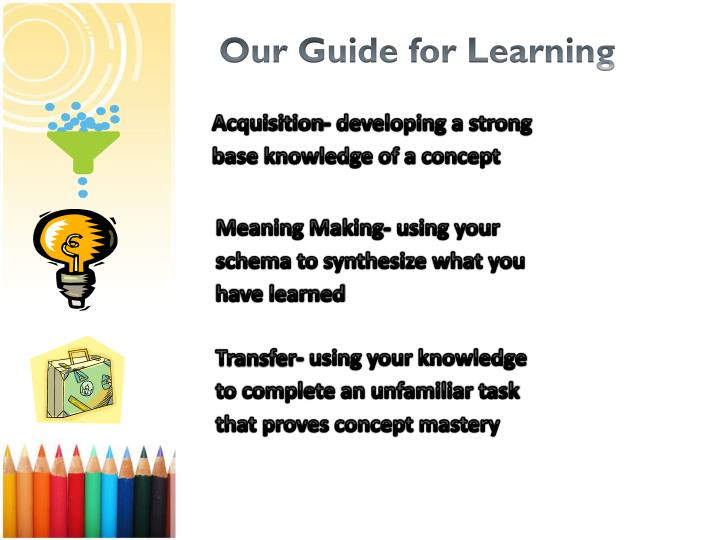 Our Guide for Learning