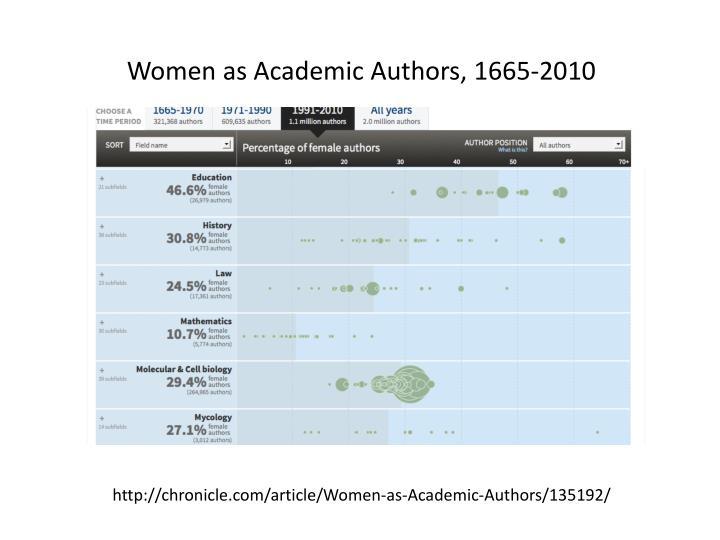 Women as Academic Authors, 1665-2010