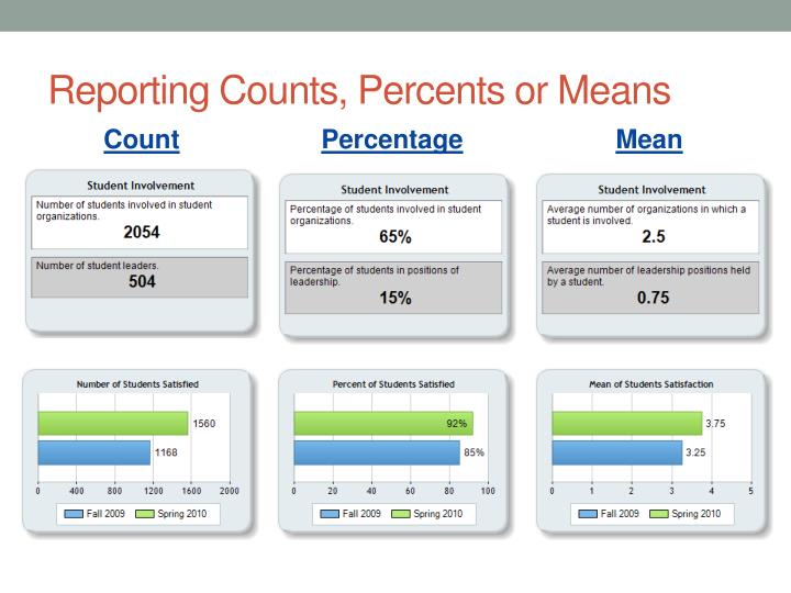 Reporting Counts, Percents or Means