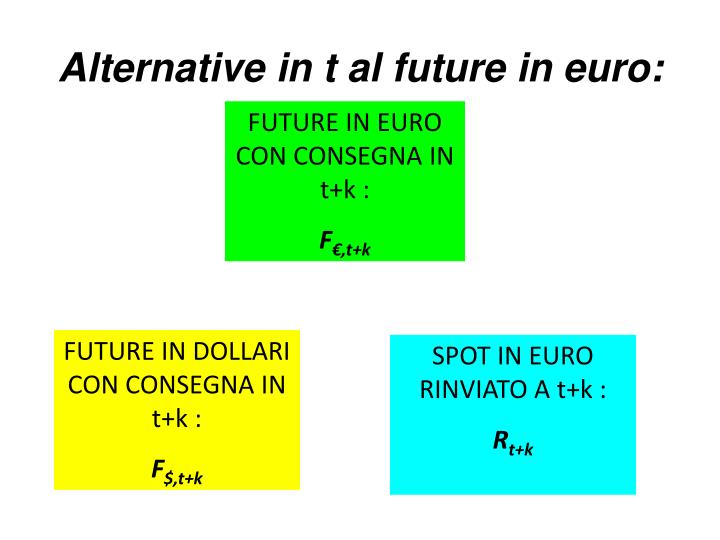 Alternative in t al future in euro: