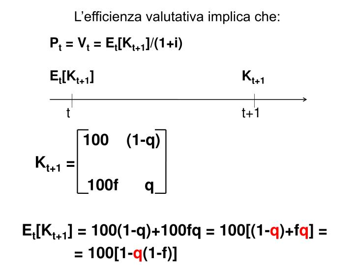 L'efficienza valutativa implica che: