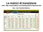 le matrici di transizione vedi http www efalken com banking html s matrices htm