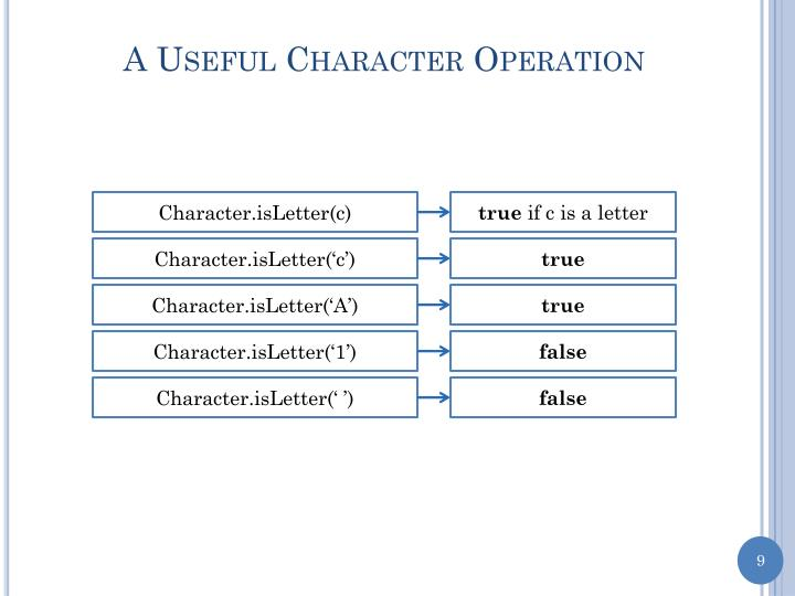 A Useful Character Operation