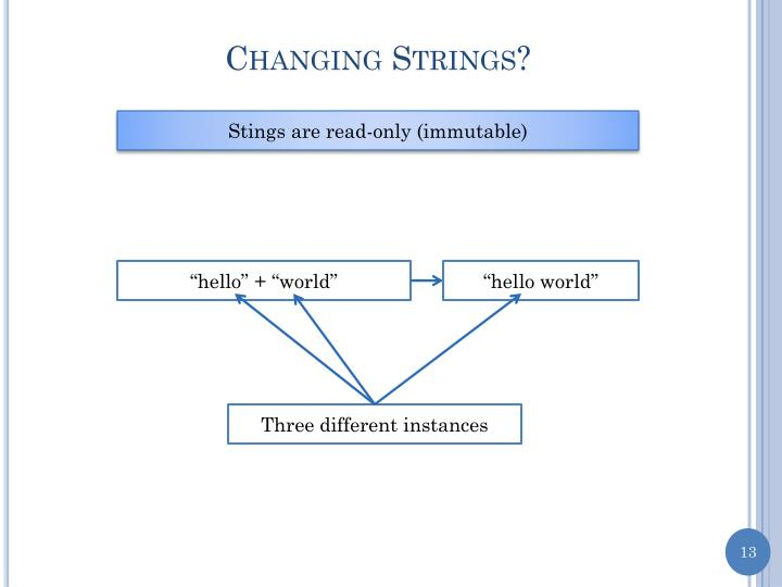 Changing Strings?