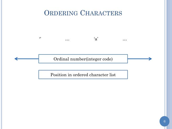 Ordering Characters