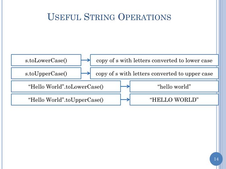 Useful String Operations