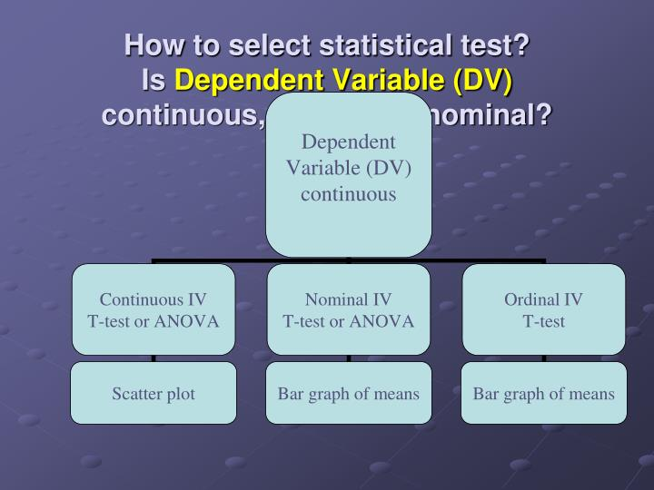 How to select statistical test?