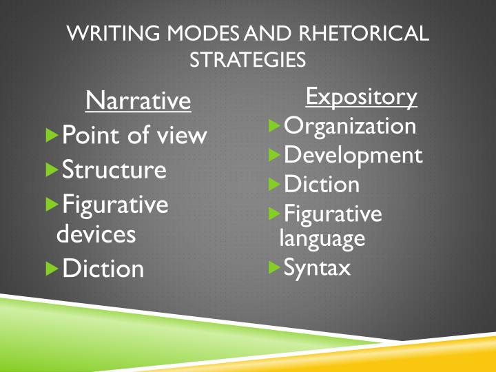 Why rhetorical devices are important essay