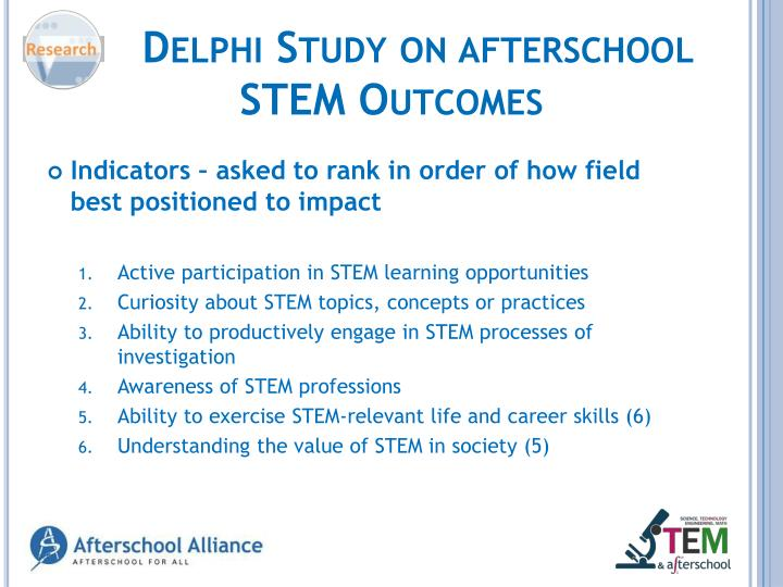 Delphi Study on afterschool STEM Outcomes