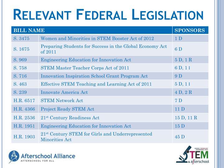Relevant Federal Legislation
