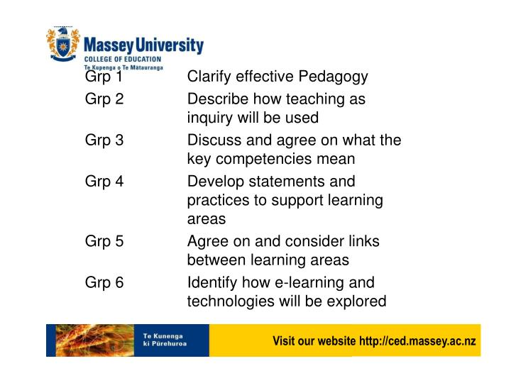 Grp 1		Clarify effective Pedagogy
