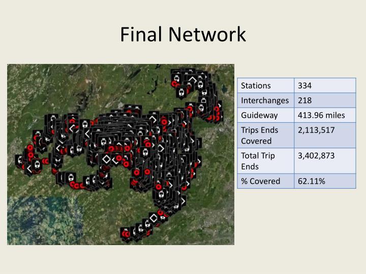 Final Network
